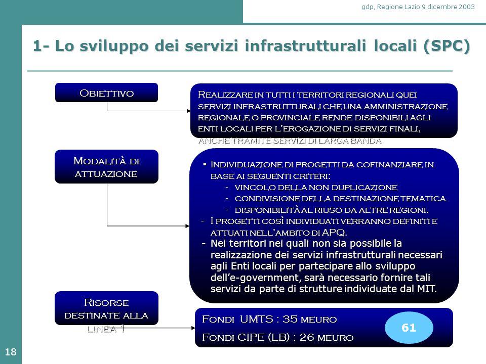 18 gdp, Regione Lazio 9 dicembre 2003 1- Lo sviluppo dei servizi infrastrutturali locali (SPC) Obiettivo Realizzare in tutti i territori regionali que
