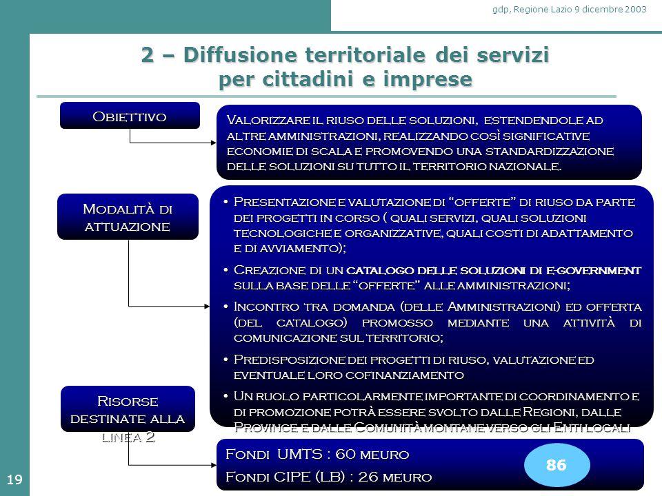 19 gdp, Regione Lazio 9 dicembre 2003 2 – Diffusione territoriale dei servizi per cittadini e imprese Obiettivo Modalità di attuazione Risorse destina