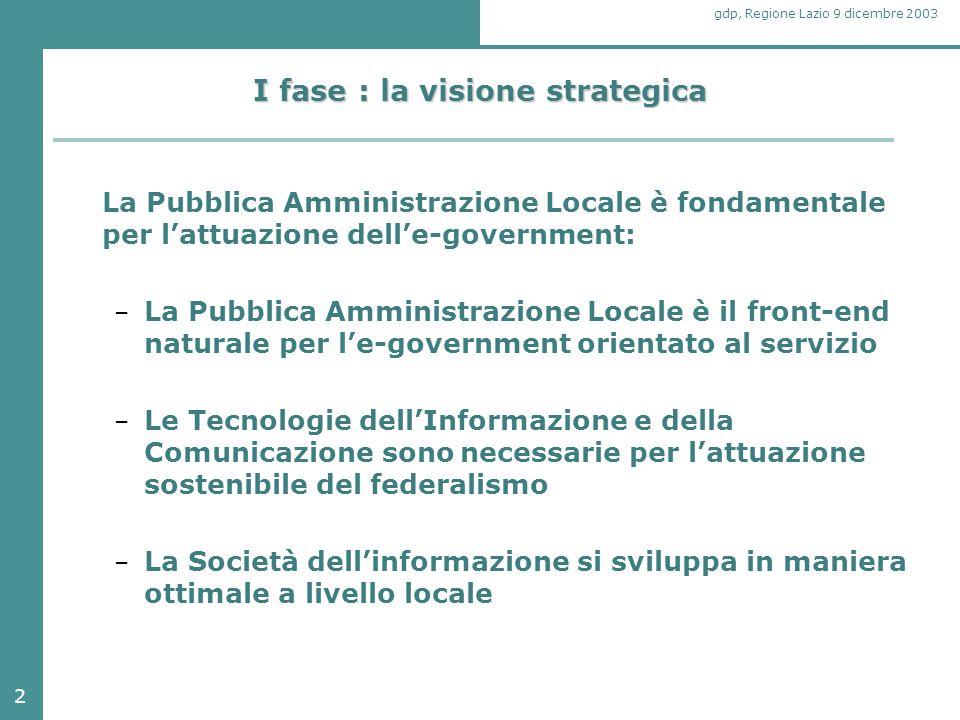 2 gdp, Regione Lazio 9 dicembre 2003 I fase : la visione strategica La Pubblica Amministrazione Locale è fondamentale per l'attuazione dell'e-governme