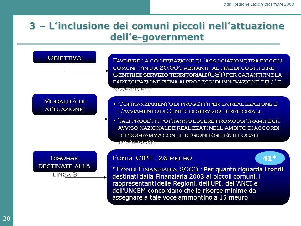 20 gdp, Regione Lazio 9 dicembre 2003 3 – L'inclusione dei comuni piccoli nell'attuazione dell'e-government Obiettivo Modalità di attuazione Risorse d