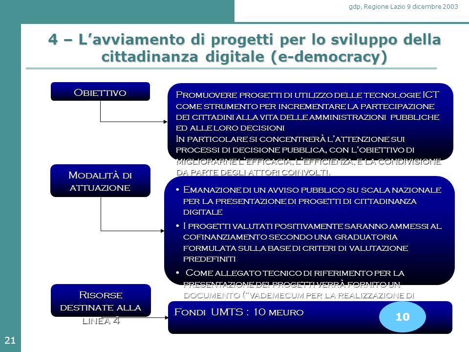 21 gdp, Regione Lazio 9 dicembre 2003 4 – L'avviamento di progetti per lo sviluppo della cittadinanza digitale (e-democracy) Obiettivo Obiettivo Modalità di attuazione Risorse destinate alla linea 4 Promuovere progetti di utilizzo delle tecnologie ICT come strumento per incrementare la partecipazione dei cittadini alla vita delle amministrazioni pubbliche ed alle loro decisioni In particolare si concentrerà l'attenzione sui processi di decisione pubblica, con l'obiettivo di migliorarne l'efficacia, l'efficienza, e la condivisione da parte degli attori coinvolti.