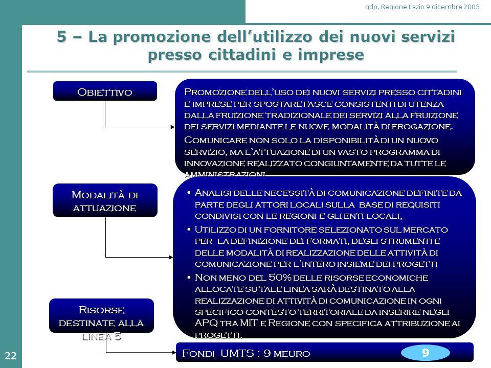 22 gdp, Regione Lazio 9 dicembre 2003 5 – La promozione dell'utilizzo dei nuovi servizi presso cittadini e imprese Obiettivo Obiettivo Modalità di att