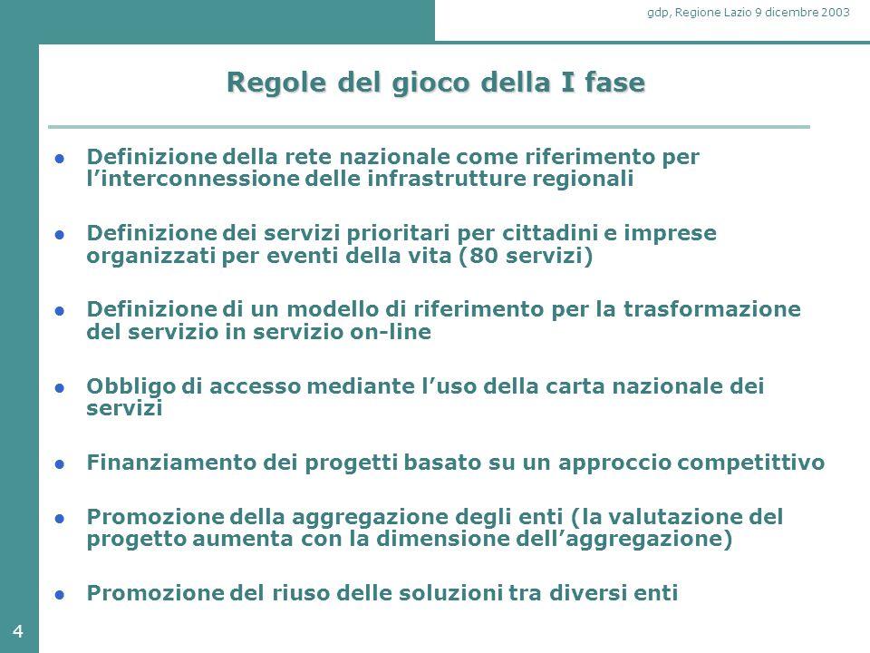 4 gdp, Regione Lazio 9 dicembre 2003 Regole del gioco della I fase Definizione della rete nazionale come riferimento per l'interconnessione delle infr