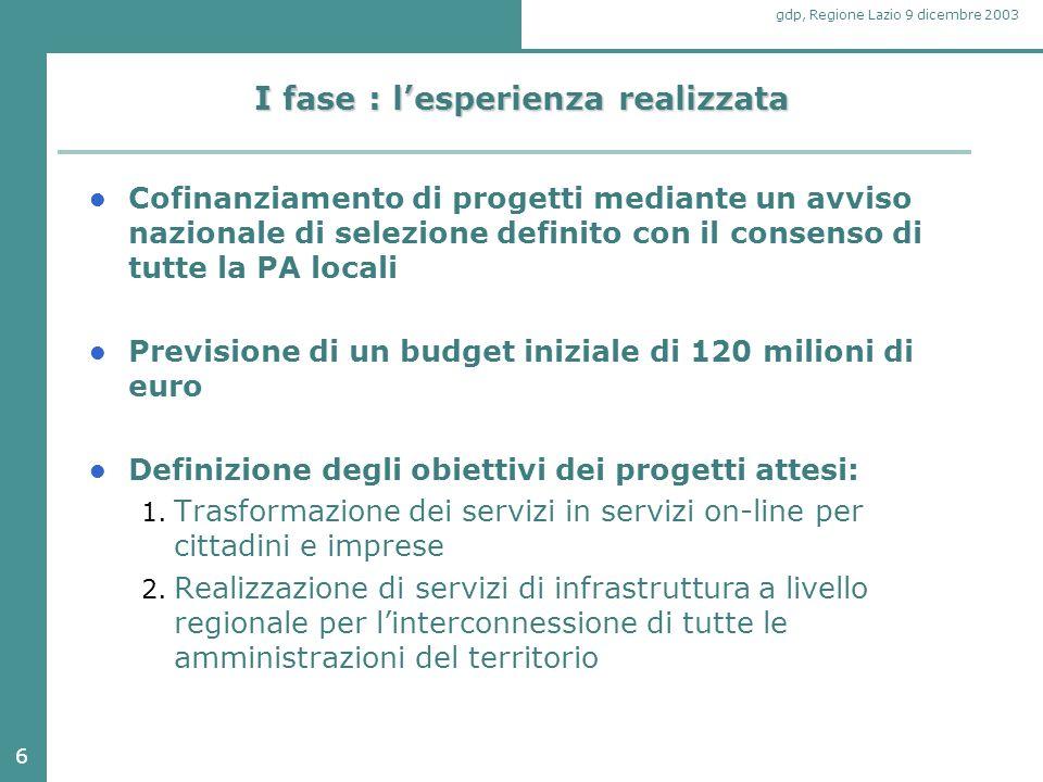6 gdp, Regione Lazio 9 dicembre 2003 I fase : l'esperienza realizzata Cofinanziamento di progetti mediante un avviso nazionale di selezione definito con il consenso di tutte la PA locali Previsione di un budget iniziale di 120 milioni di euro Definizione degli obiettivi dei progetti attesi: 1.