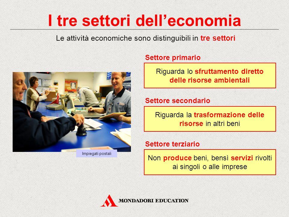 I tre settori dell'economia Le attività economiche sono distinguibili in tre settori Riguarda lo sfruttamento diretto delle risorse ambientali Settore