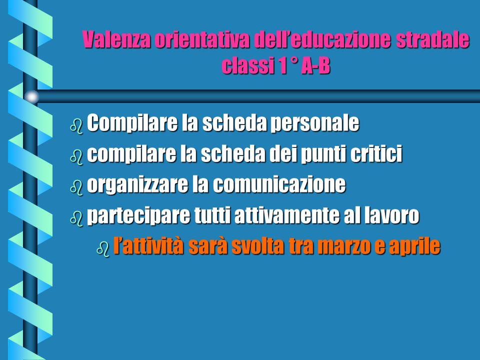 CONTRATTO CLASSI PRIME A-B b TESTO DEL CONTRATTO b PREDISPOSIZIONE DEL QUESTIONARIO b INTERVISTA AGLI ALUNNI b STUDIO DELLA SCHEDA RIASSUNTIVA b COMUN