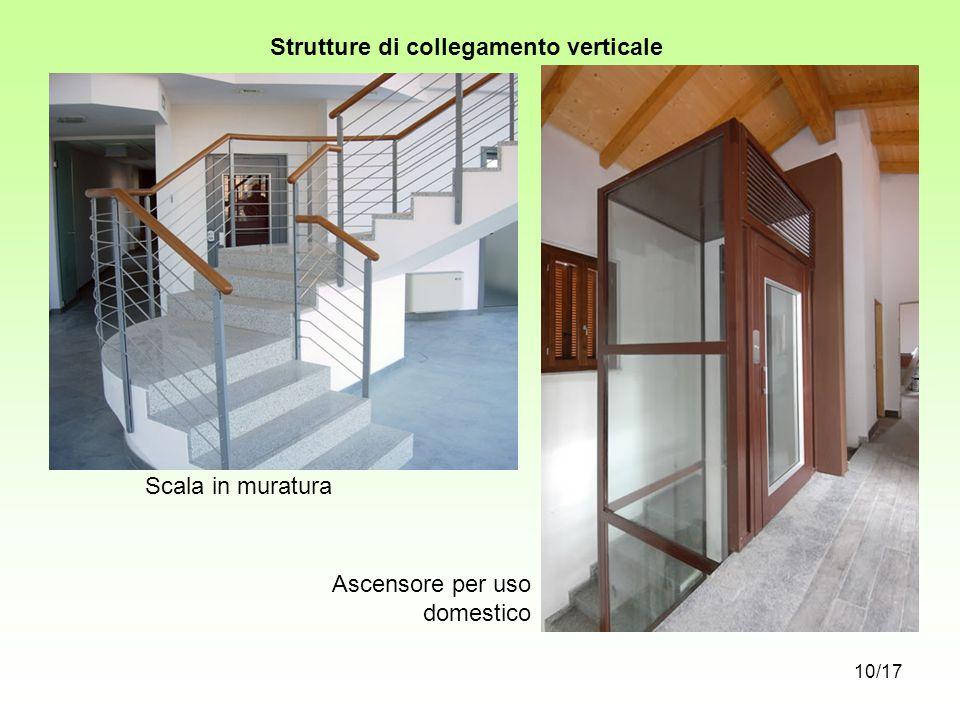 Scala in muratura Ascensore per uso domestico Strutture di collegamento verticale 10/17