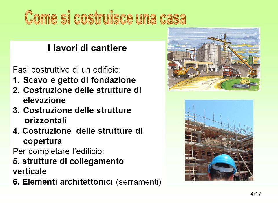 I lavori di cantiere Fasi costruttive di un edificio: 1.Scavo e getto di fondazione 2.Costruzione delle strutture di elevazione 3.Costruzione delle st