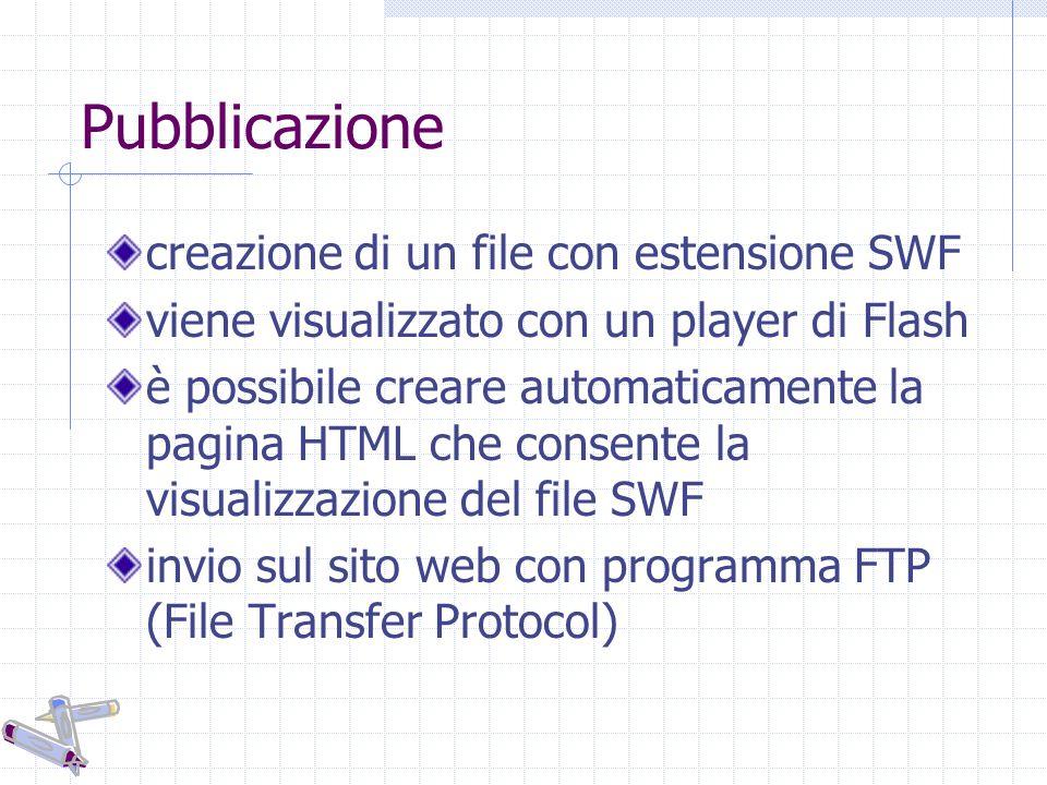 Pubblicazione creazione di un file con estensione SWF viene visualizzato con un player di Flash è possibile creare automaticamente la pagina HTML che consente la visualizzazione del file SWF invio sul sito web con programma FTP (File Transfer Protocol)