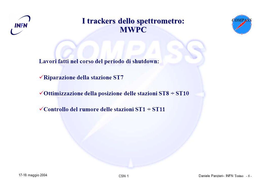CSN 1 Daniele Panzieri – INFN Torino - 6 - 17-18 maggio 2004 I trackers dello spettrometro: MWPC Lavori fatti nel corso del periodo di shutdown: Riparazione della stazione ST7 Ottimizzazione della posizione delle stazioni ST8 ÷ ST10 Controllo del rumore delle stazioni ST1 ÷ ST11