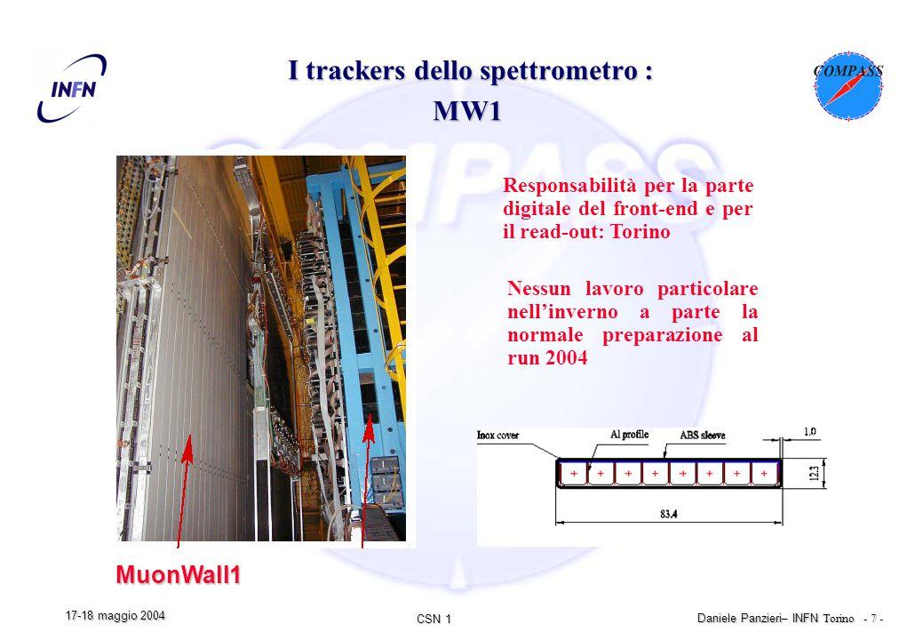 CSN 1 Daniele Panzieri – INFN Torino - 7 - 17-18 maggio 2004 I trackers dello spettrometro : MW1 I trackers dello spettrometro : MW1 Responsabilità per la parte digitale del front-end e per il read-out: Torino Nessun lavoro particolare nell'inverno a parte la normale preparazione al run 2004 MuonWall1