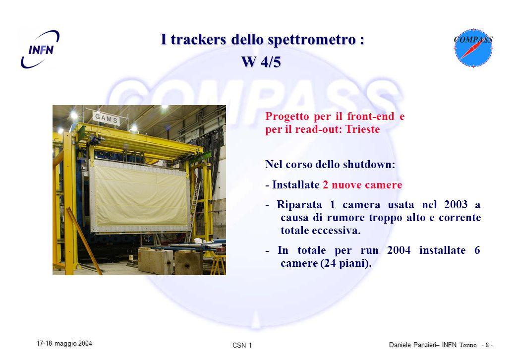 CSN 1 Daniele Panzieri – INFN Torino - 8 - 17-18 maggio 2004 I trackers dello spettrometro : W 4/5 I trackers dello spettrometro : W 4/5 Progetto per il front-end e per il read-out: Trieste Nel corso dello shutdown: - Installate 2 nuove camere - Riparata 1 camera usata nel 2003 a causa di rumore troppo alto e corrente totale eccessiva.