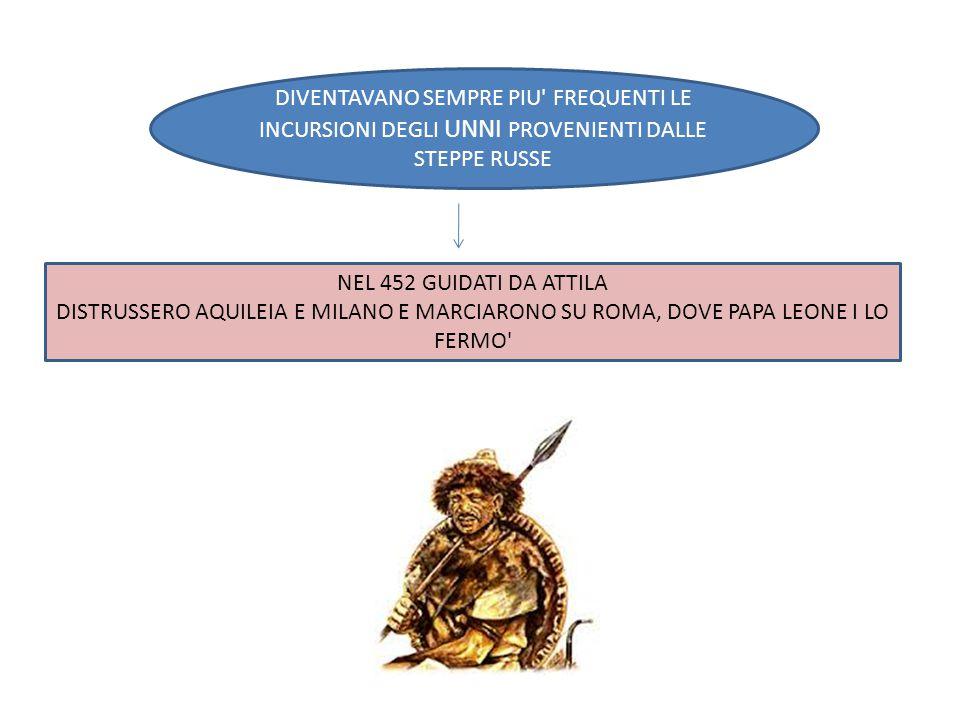 476 IL RE GERMANICO (Eruli) ODOACRE ENTRA A RAVENNA E DEPONE L IMPERATORE ROMOLO AUGUSTOLO VIENE SACCHEGGIATA ROMA 410 DAI VISIGOTI GUIDATI DA ALARICO 455 DAI VANDALI GUIDATI DA GENSERICO