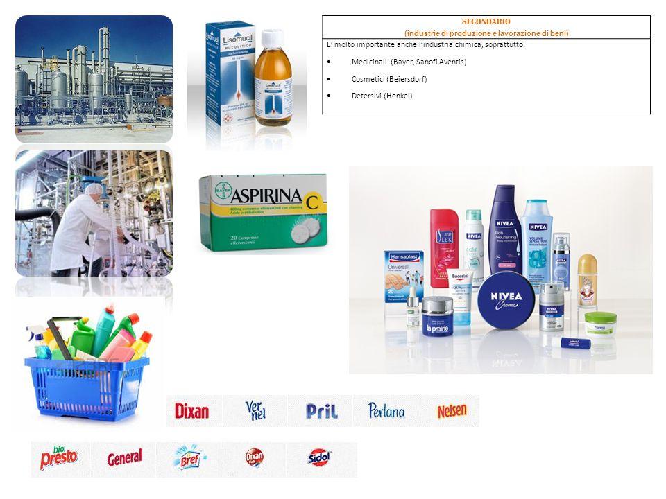 SECONDARIO ( industrie di produzione e lavorazione di beni ) E' molto importante anche l'industria chimica, soprattutto:  Medicinali (Bayer, Sanofi A