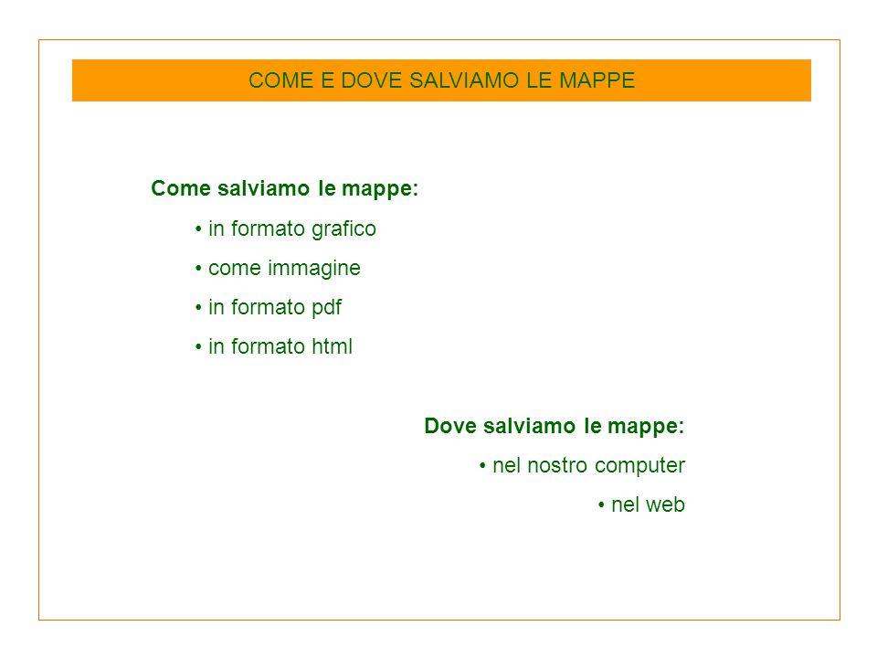 COME E DOVE SALVIAMO LE MAPPE Come salviamo le mappe: in formato grafico come immagine in formato pdf in formato html Dove salviamo le mappe: nel nostro computer nel web