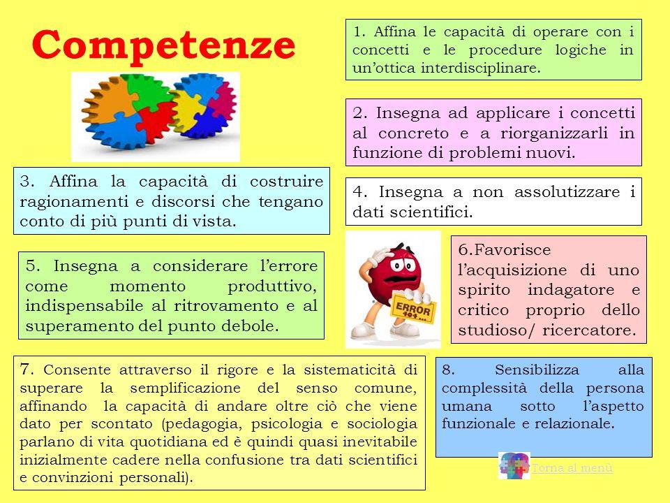 Competenze 8. Sensibilizza alla complessità della persona umana sotto l'aspetto funzionale e relazionale. 1. Affina le capacità di operare con i conce