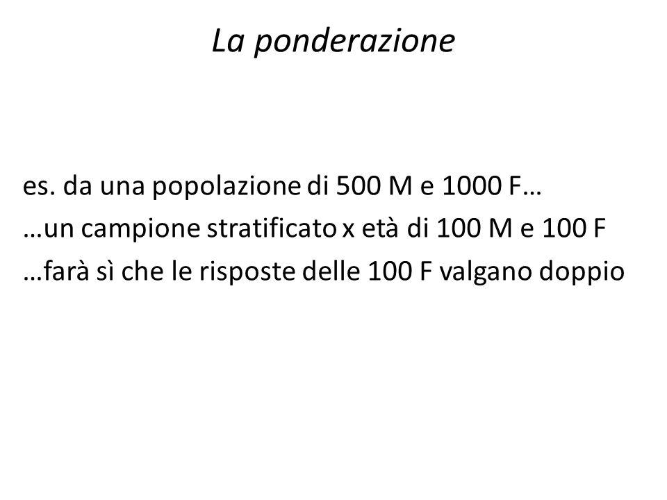 La ponderazione es. da una popolazione di 500 M e 1000 F… …un campione stratificato x età di 100 M e 100 F …farà sì che le risposte delle 100 F valgan