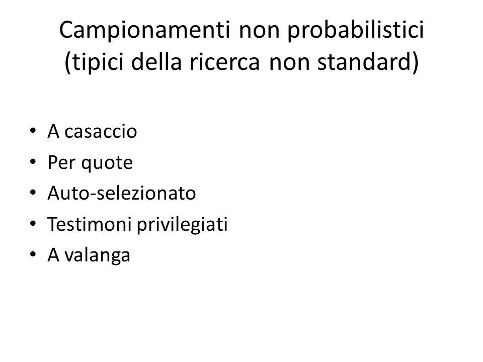 A casaccio Per quote Auto-selezionato Testimoni privilegiati A valanga Campionamenti non probabilistici (tipici della ricerca non standard)