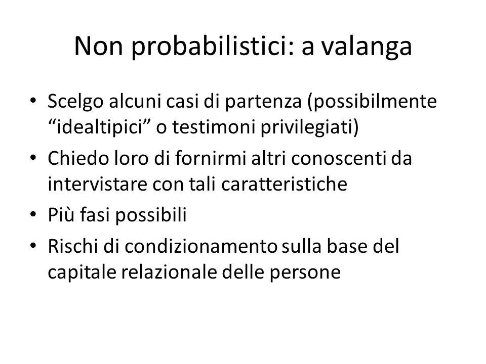 """Non probabilistici: a valanga Scelgo alcuni casi di partenza (possibilmente """"idealtipici"""" o testimoni privilegiati) Chiedo loro di fornirmi altri cono"""