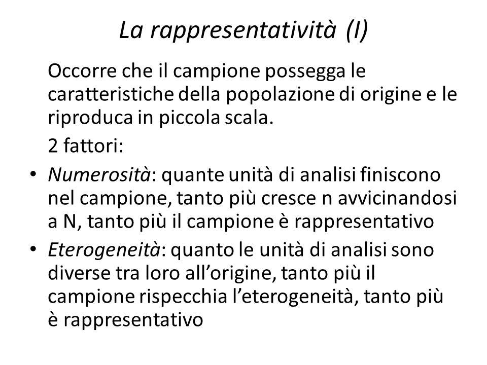 La rappresentatività (I) Occorre che il campione possegga le caratteristiche della popolazione di origine e le riproduca in piccola scala. 2 fattori: