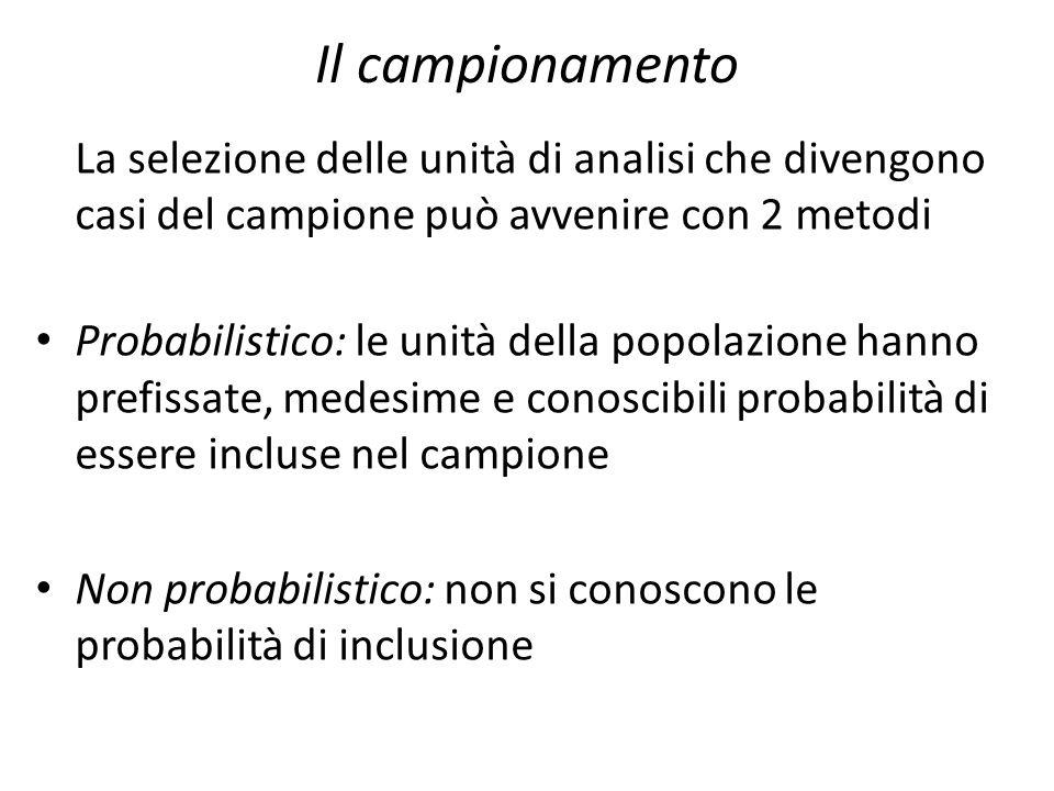Il campionamento La selezione delle unità di analisi che divengono casi del campione può avvenire con 2 metodi Probabilistico: le unità della popolazi
