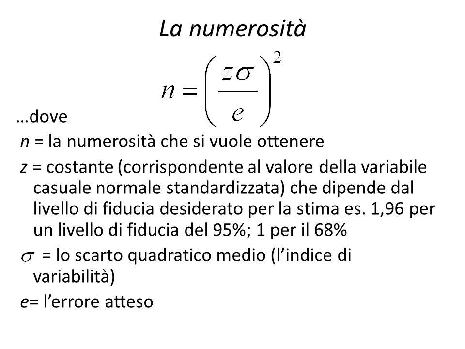 La numerosità …dove n = la numerosità che si vuole ottenere z = costante (corrispondente al valore della variabile casuale normale standardizzata) che