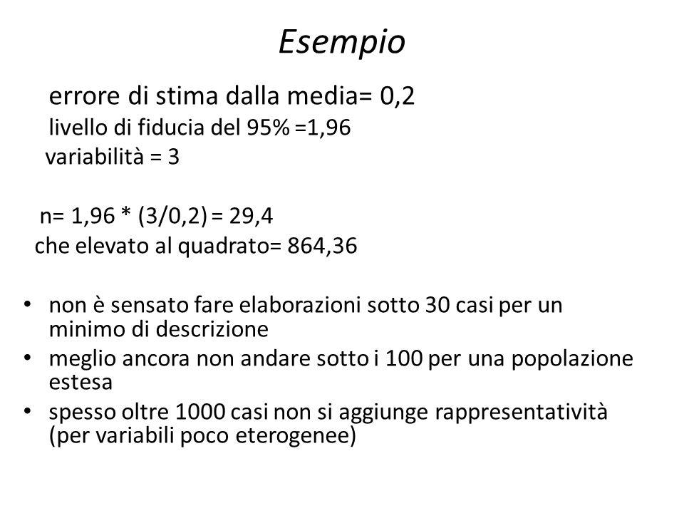 Esempio errore di stima dalla media= 0,2 livello di fiducia del 95% =1,96 variabilità = 3 n= 1,96 * (3/0,2) = 29,4 che elevato al quadrato= 864,36 non