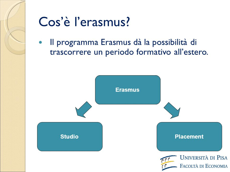 Cos'è l'erasmus? Il programma Erasmus dà la possibilità di trascorrere un periodo formativo all'estero. Erasmus Placement Erasmus Studio