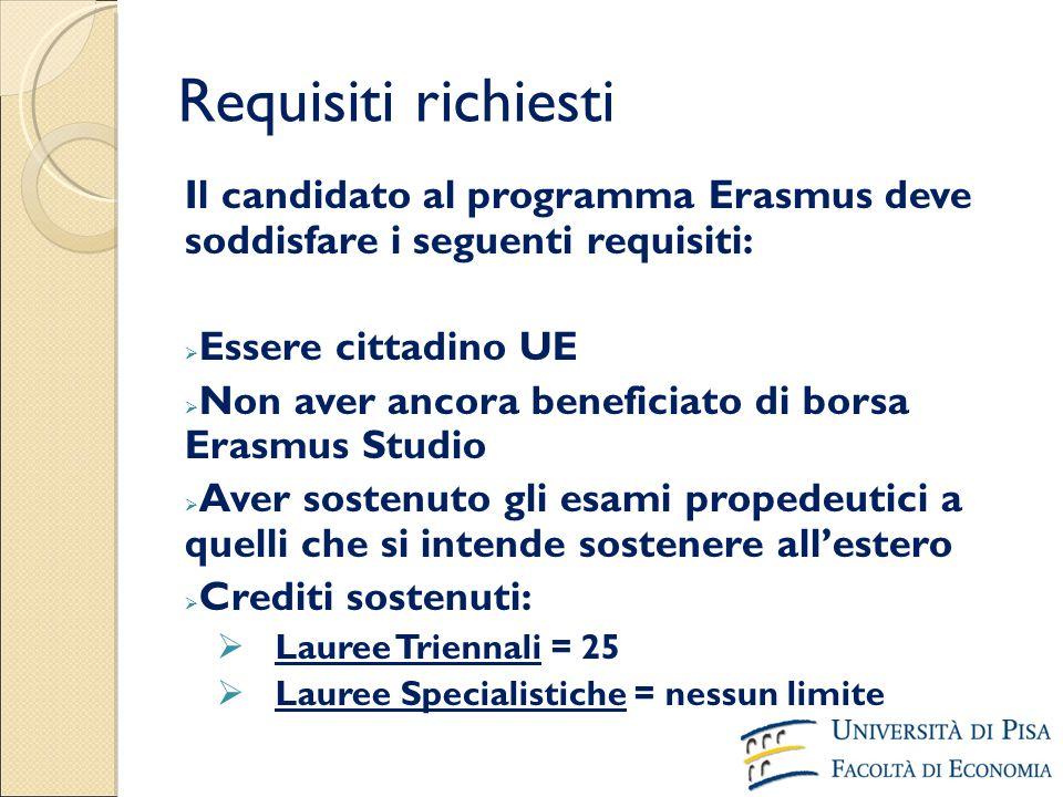 Requisiti richiesti Il candidato al programma Erasmus deve soddisfare i seguenti requisiti:  Essere cittadino UE  Non aver ancora beneficiato di bor