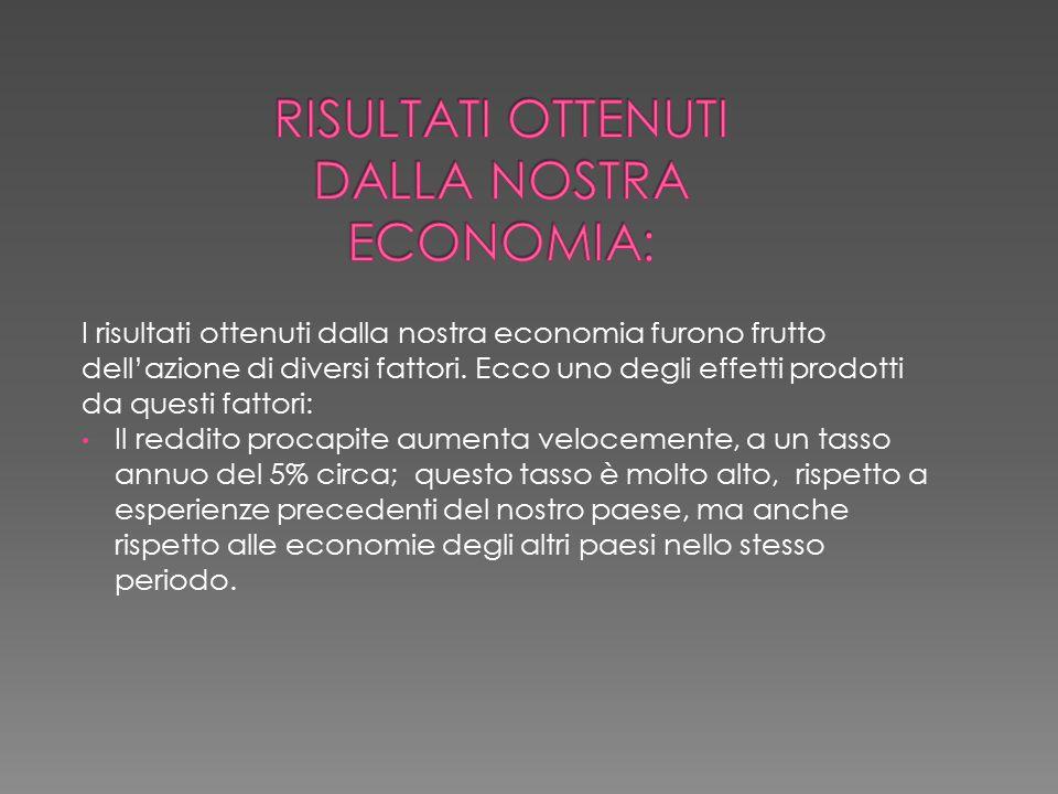 I risultati ottenuti dalla nostra economia furono frutto dell'azione di diversi fattori. Ecco uno degli effetti prodotti da questi fattori: Il reddito