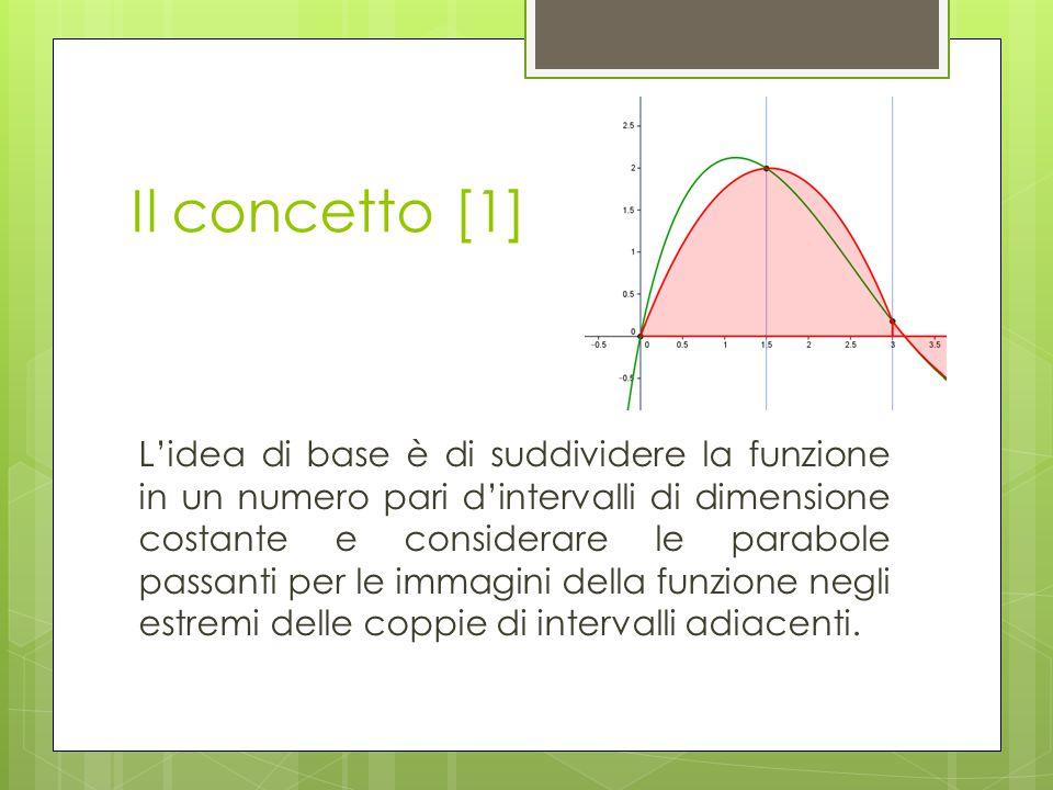 Il concetto [2] Calcolando poi la sommatoria delle aree delle parabole così trovate giungiamo ad una buona approssimazione dell'area sottesa alla funzione.