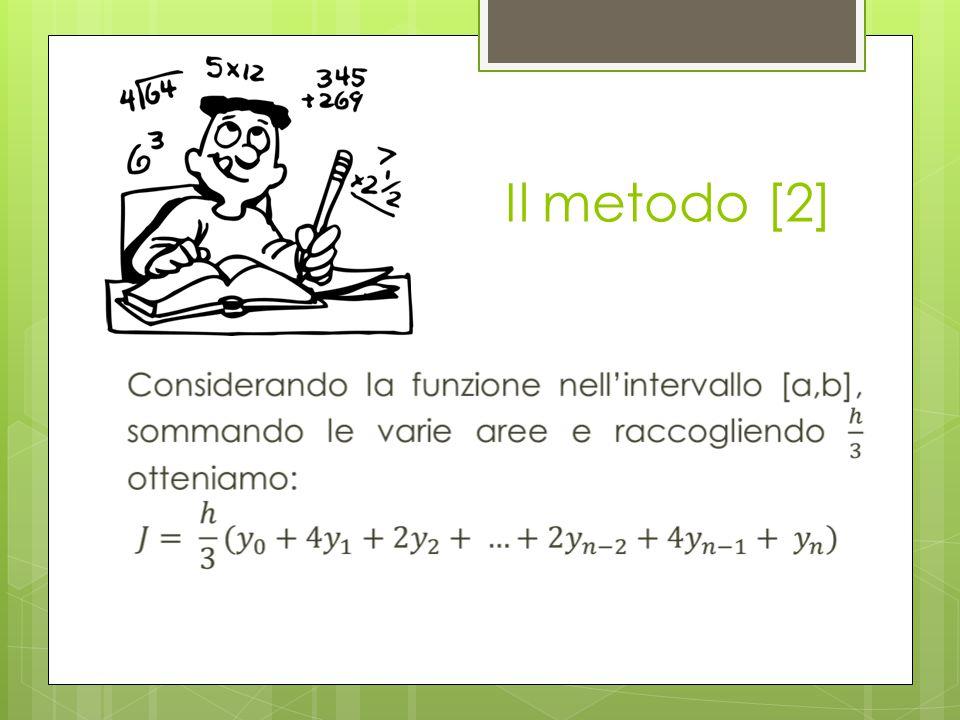 Tendendo all'infinitesimo Facendo tendere h a 0, si ottiene un'approssimazione sempre migliore dell'area sottesa alla funzione.