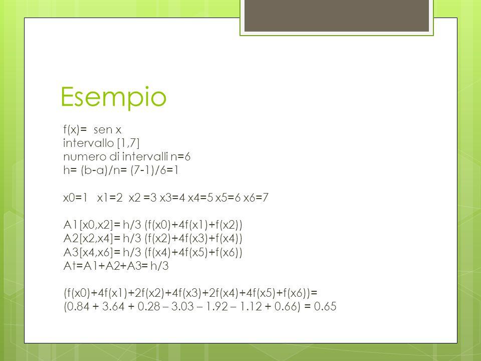 Esempio f(x)= sen x intervallo [1,7] numero di intervalli n=6 h= (b-a)/n= (7-1)/6=1 x0=1 x1=2 x2 =3 x3=4 x4=5 x5=6 x6=7 A1[x0,x2]= h/3 (f(x0)+4f(x1)+f