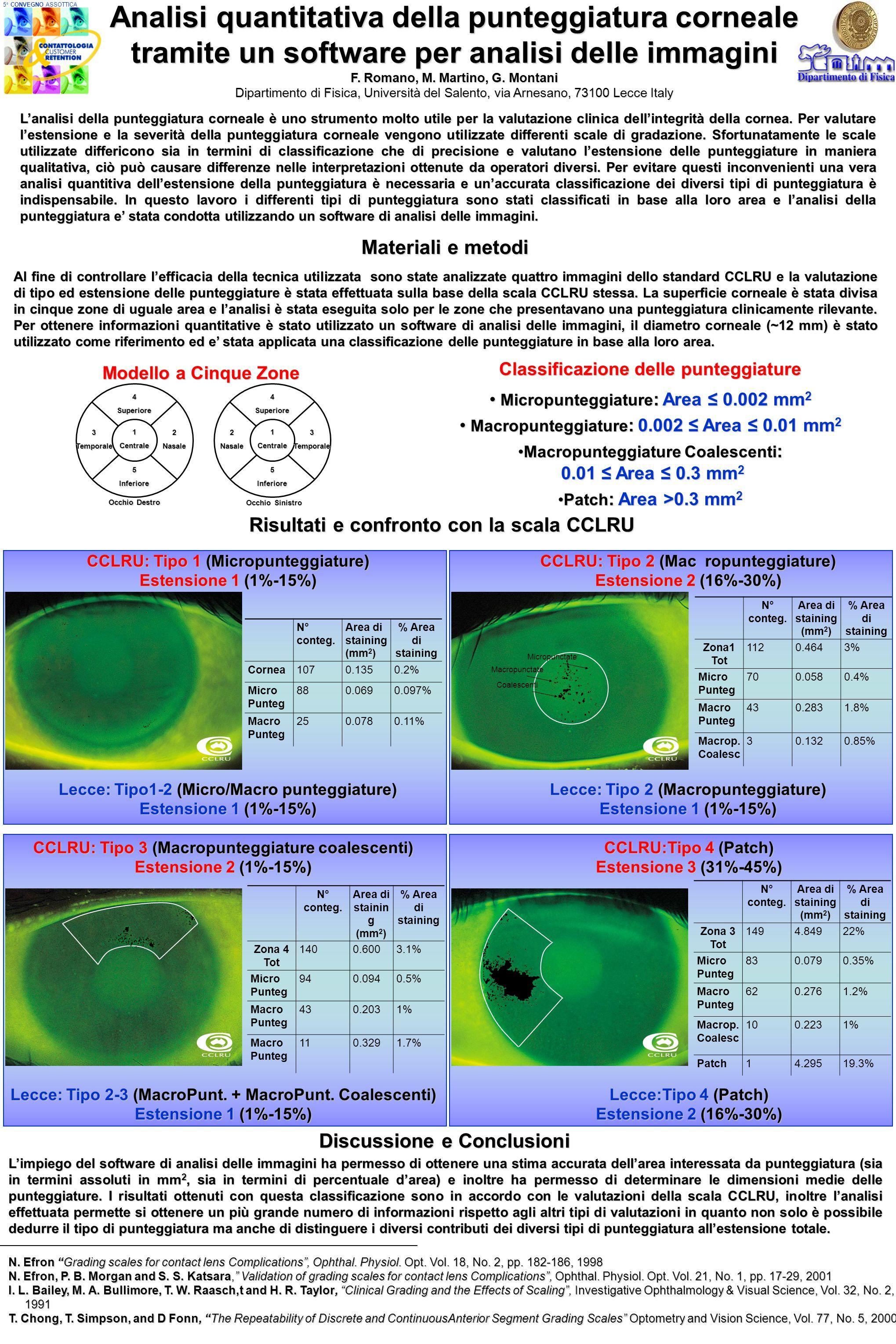 5° CONVEGNO ASSOTTICA Analisi quantitativa della punteggiatura corneale tramite un software per analisi delle immagini F. Romano, M. Martino, G. Monta