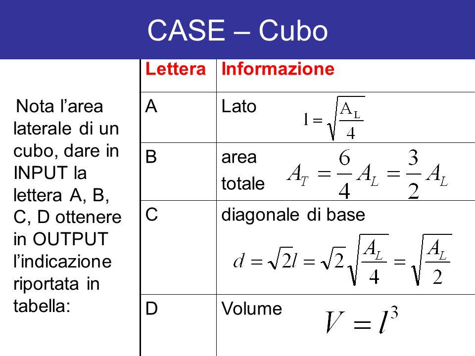 Nota l'area laterale di un cubo, dare in INPUT la lettera A, B, C, D ottenere in OUTPUT l'indicazione riportata in tabella: LetteraInformazione ALato