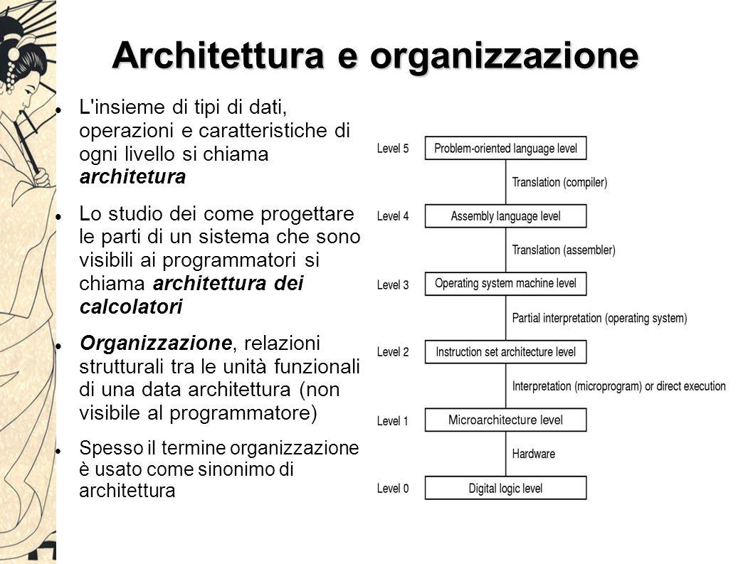 Architettura e organizzazione L insieme di tipi di dati, operazioni e caratteristiche di ogni livello si chiama architetura Lo studio dei come progettare le parti di un sistema che sono visibili ai programmatori si chiama architettura dei calcolatori Organizzazione, relazioni strutturali tra le unità funzionali di una data architettura (non visibile al programmatore) Spesso il termine organizzazione è usato come sinonimo di architettura