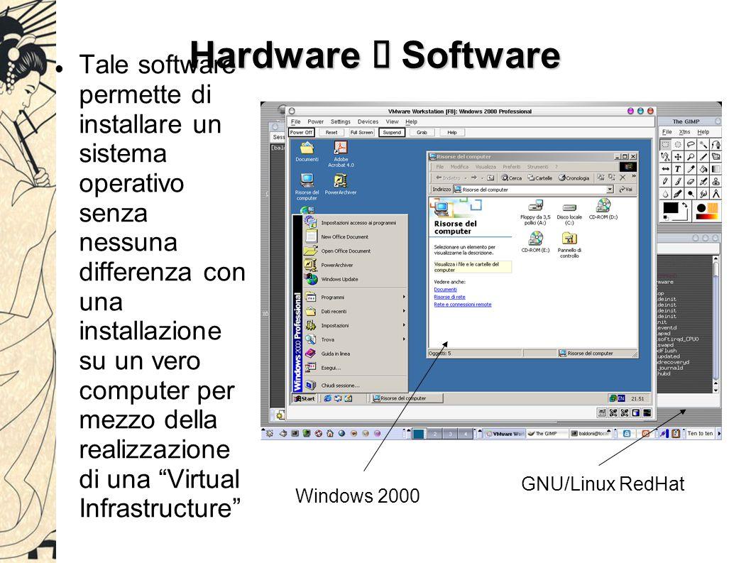 Hardware ≡ Software Tale software permette di installare un sistema operativo senza nessuna differenza con una installazione su un vero computer per mezzo della realizzazione di una Virtual Infrastructure GNU/Linux RedHat Windows 2000
