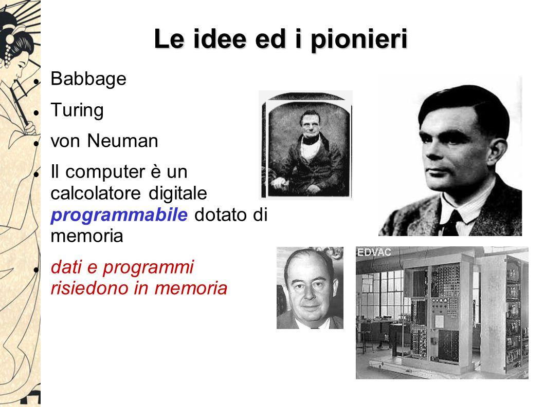 Le idee ed i pionieri Babbage Turing von Neuman Il computer è un calcolatore digitale programmabile dotato di memoria dati e programmi risiedono in me