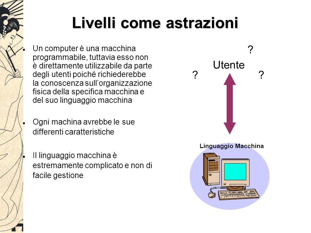 Livelli come astrazioni Un computer è una macchina programmabile, tuttavia esso non è direttamente utilizzabile da parte degli utenti poiché richieder