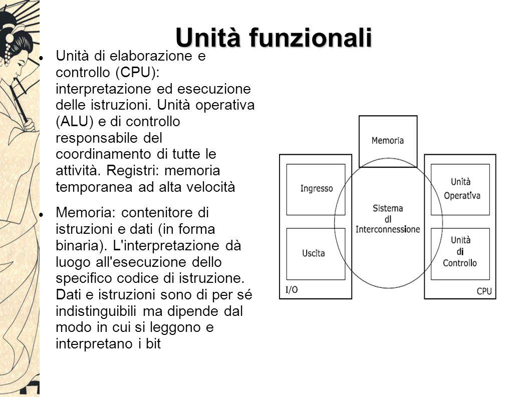 Unità funzionali Unità di elaborazione e controllo (CPU): interpretazione ed esecuzione delle istruzioni. Unità operativa (ALU) e di controllo respons