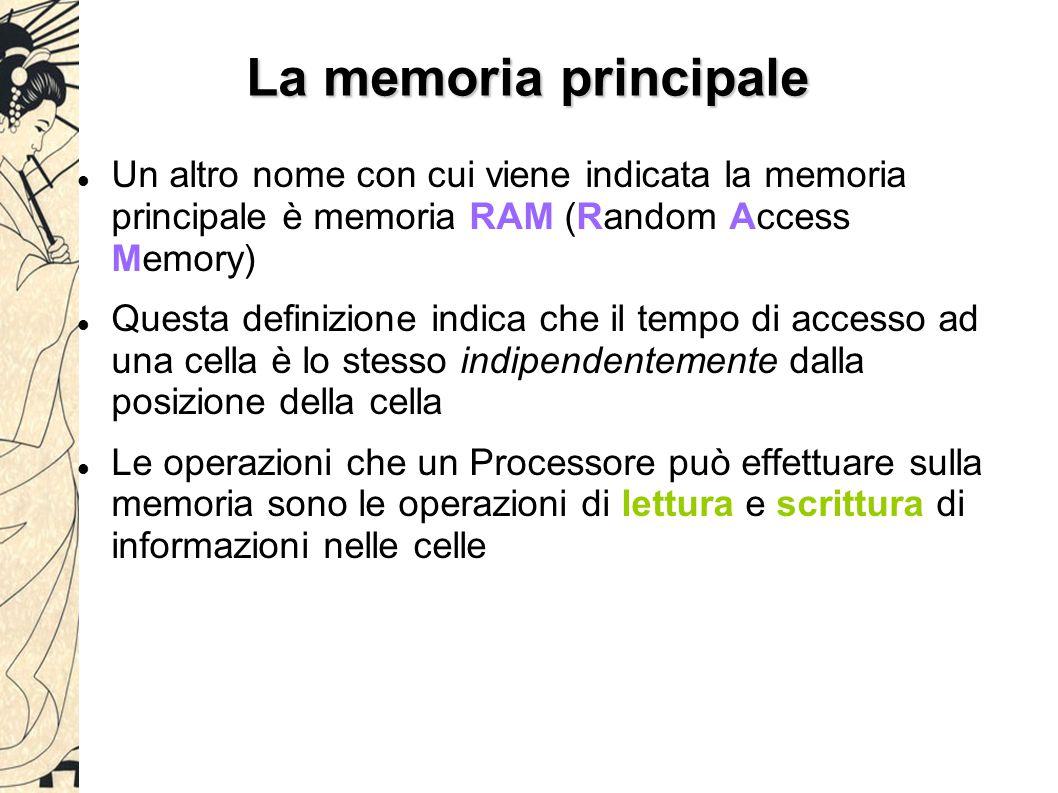 La memoria principale Un altro nome con cui viene indicata la memoria principale è memoria RAM (Random Access Memory) Questa definizione indica che il tempo di accesso ad una cella è lo stesso indipendentemente dalla posizione della cella Le operazioni che un Processore può effettuare sulla memoria sono le operazioni di lettura e scrittura di informazioni nelle celle