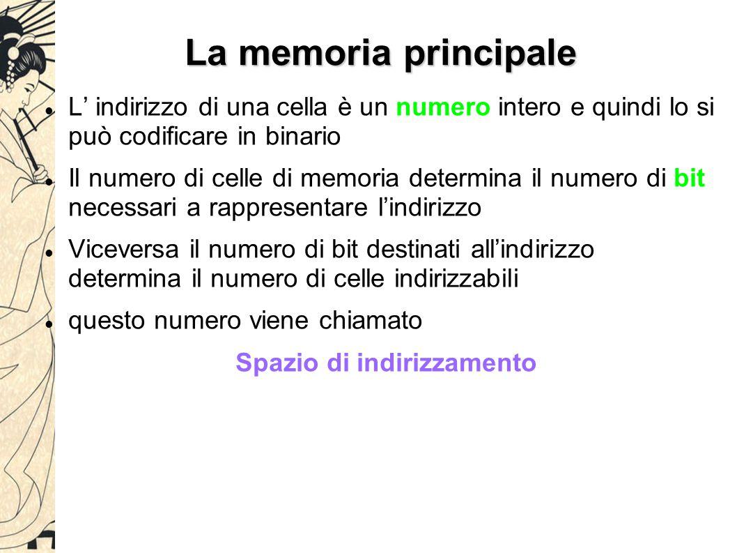La memoria principale L' indirizzo di una cella è un numero intero e quindi lo si può codificare in binario Il numero di celle di memoria determina il numero di bit necessari a rappresentare l'indirizzo Viceversa il numero di bit destinati all'indirizzo determina il numero di celle indirizzabili questo numero viene chiamato Spazio di indirizzamento