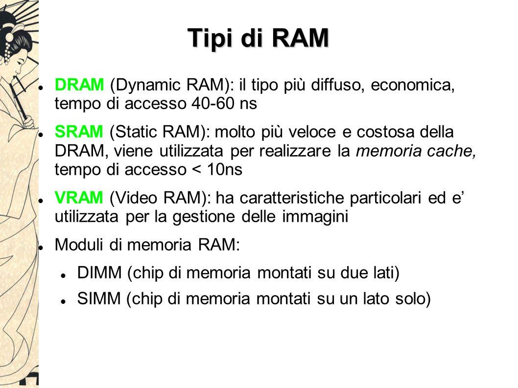 Tipi di RAM DRAM (Dynamic RAM): il tipo più diffuso, economica, tempo di accesso 40-60 ns SRAM (Static RAM): molto più veloce e costosa della DRAM, viene utilizzata per realizzare la memoria cache, tempo di accesso < 10ns VRAM (Video RAM): ha caratteristiche particolari ed e' utilizzata per la gestione delle immagini Moduli di memoria RAM: DIMM (chip di memoria montati su due lati) SIMM (chip di memoria montati su un lato solo)
