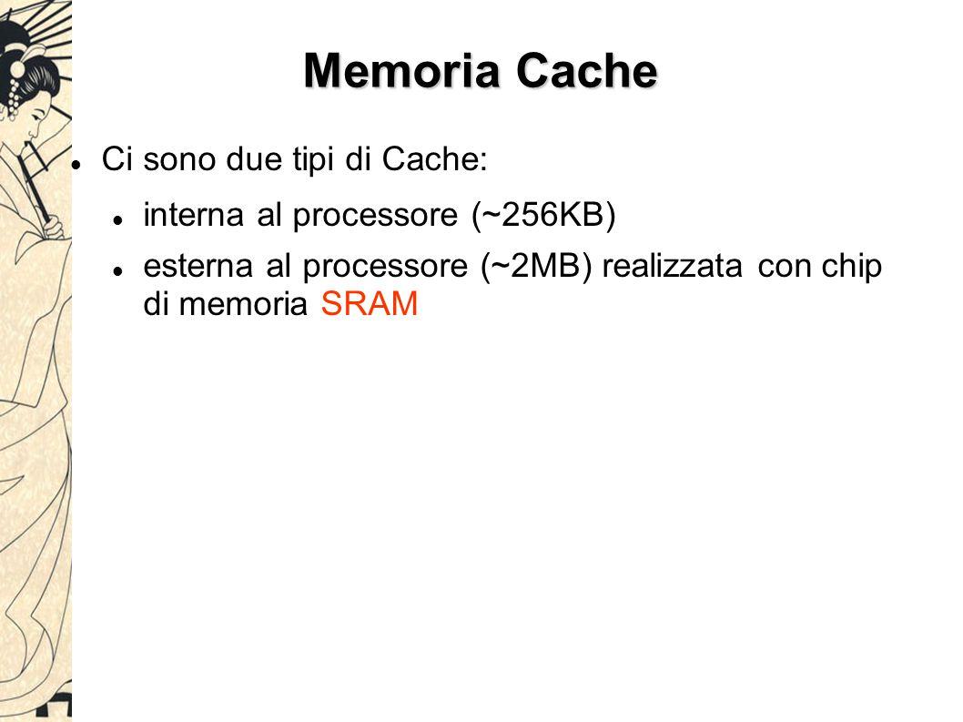 Memoria Cache Ci sono due tipi di Cache: interna al processore (~256KB) esterna al processore (~2MB) realizzata con chip di memoria SRAM