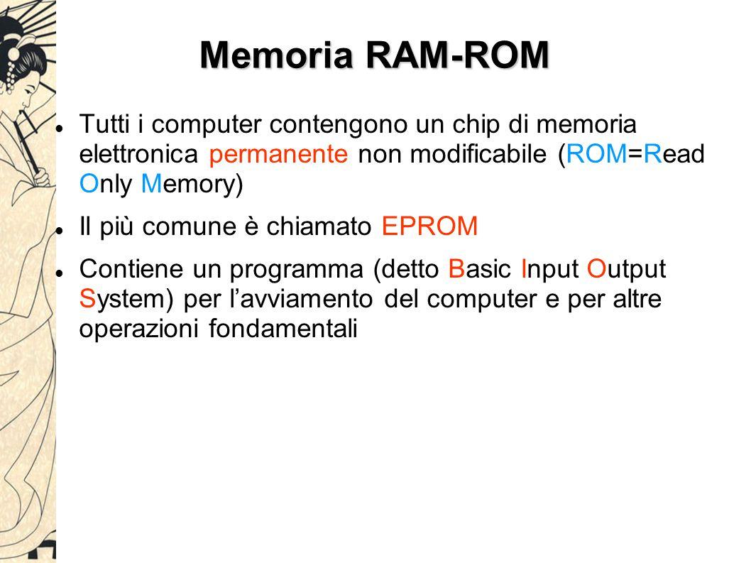 Memoria RAM-ROM Tutti i computer contengono un chip di memoria elettronica permanente non modificabile (ROM=Read Only Memory) Il più comune è chiamato