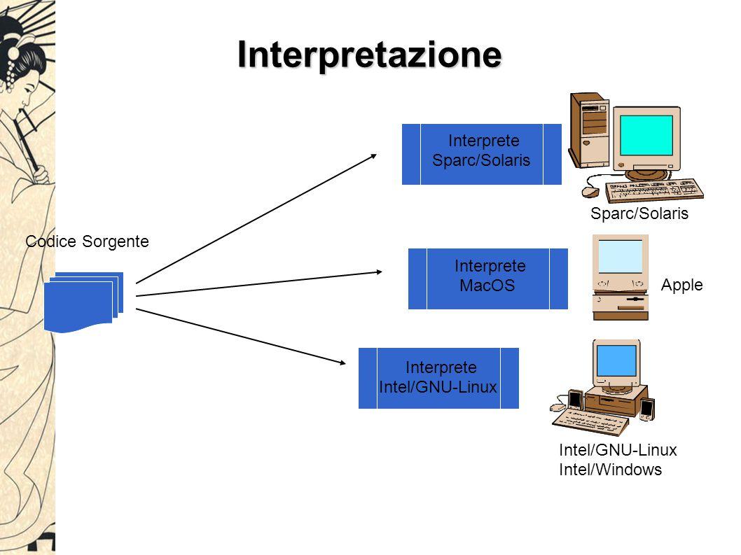 Memoria RAM-ROM Tutti i computer contengono un chip di memoria elettronica permanente non modificabile (ROM=Read Only Memory) Il più comune è chiamato EPROM Contiene un programma (detto Basic Input Output System) per l'avviamento del computer e per altre operazioni fondamentali