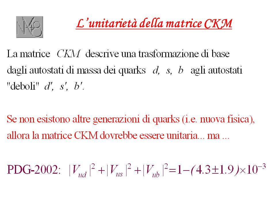 L'unitarietà della matrice CKM