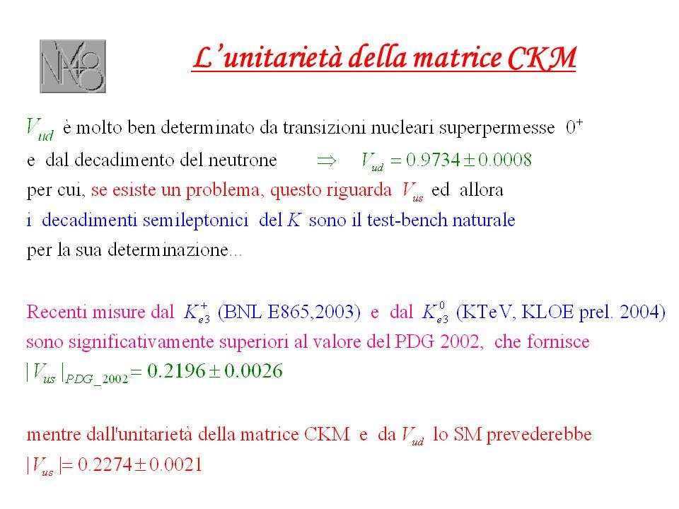 …dal solito triangolo dello SM: Perché misurarlo ?