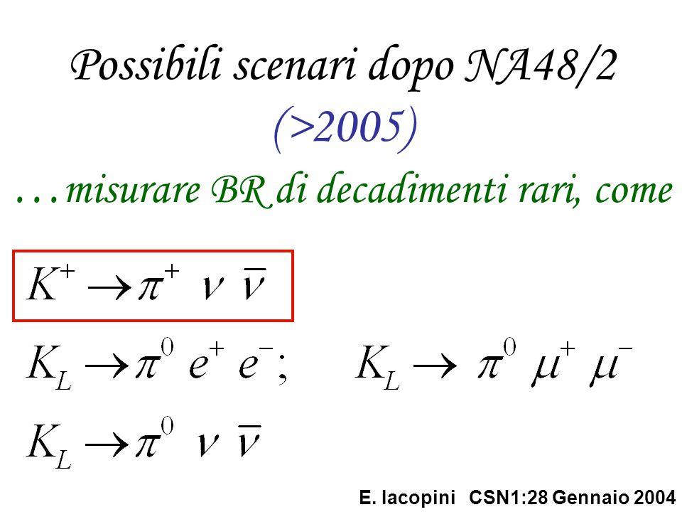 Possibili scenari dopo NA48/2 (>2005) … misurare BR di decadimenti rari, come E.