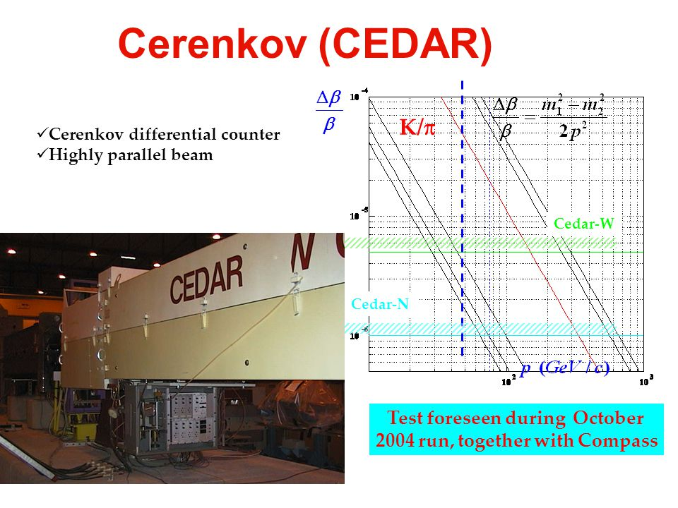 Cerenkov (CEDAR) K/  Cedar-W Cedar-N Test foreseen during October 2004 run, together with Compass Cerenkov differential counter Highly parallel beam